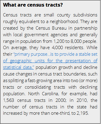 Census Tract Definition