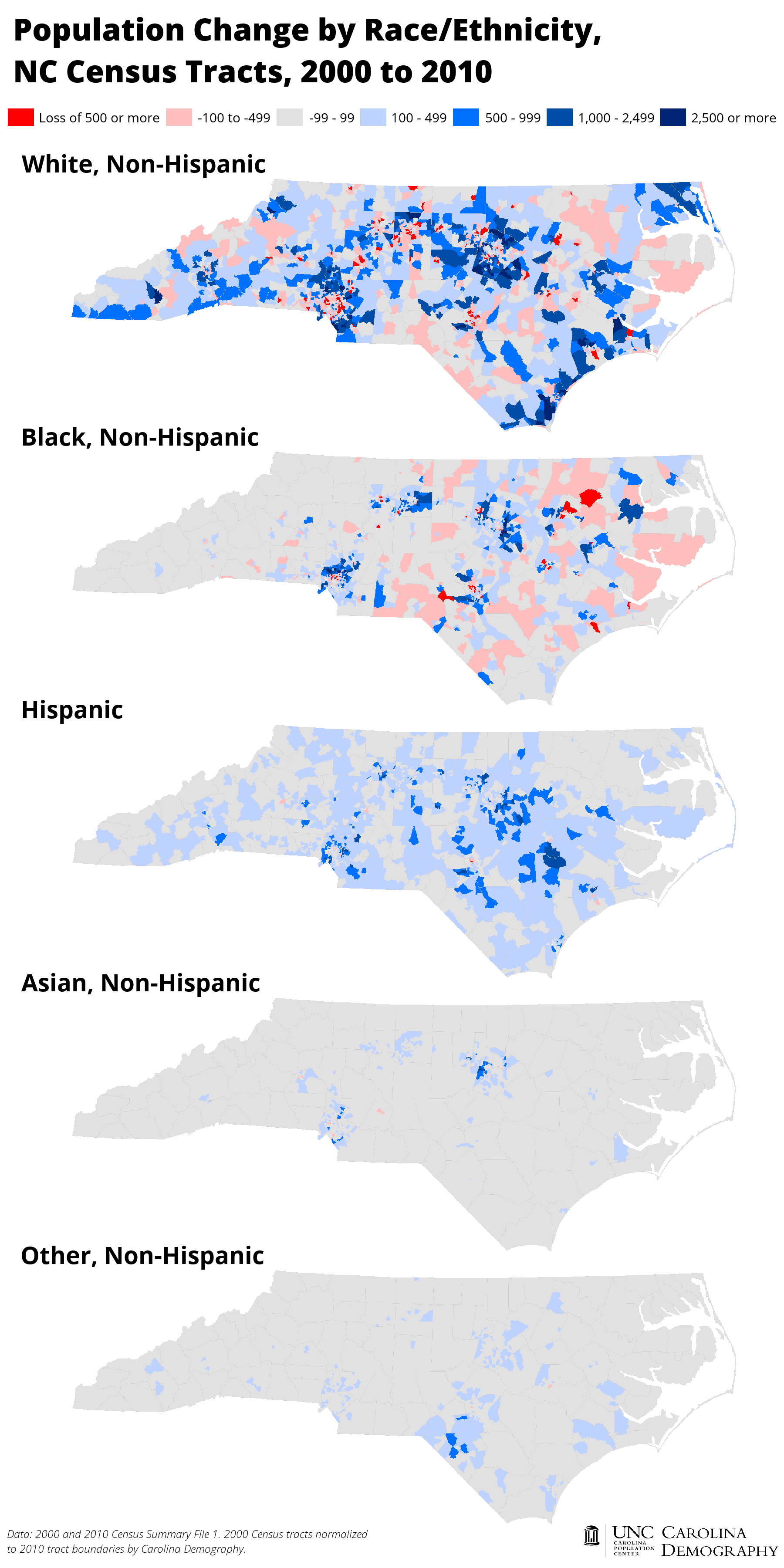 Racial and Ethnic Change 2000 to 2010