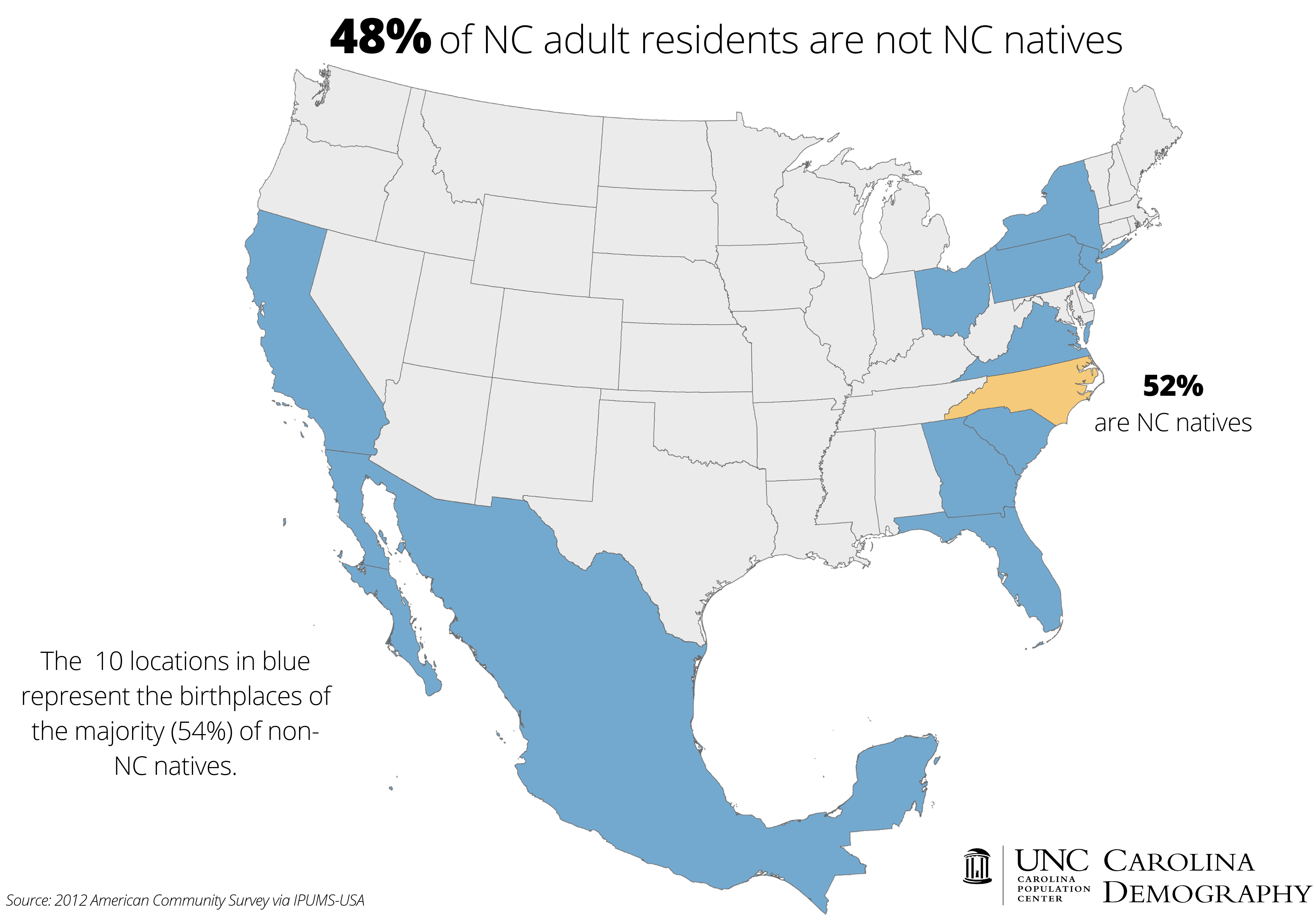 Where NC Residents were Born