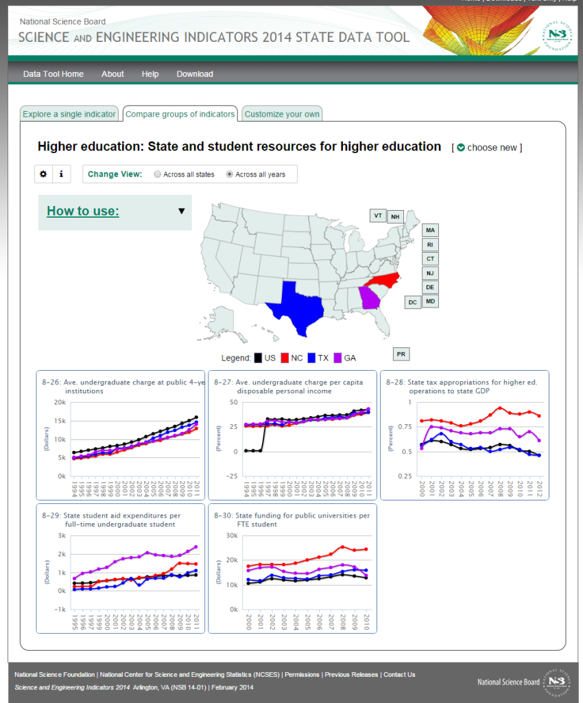 SEI State Data Tool_Higher Ed Expenditures