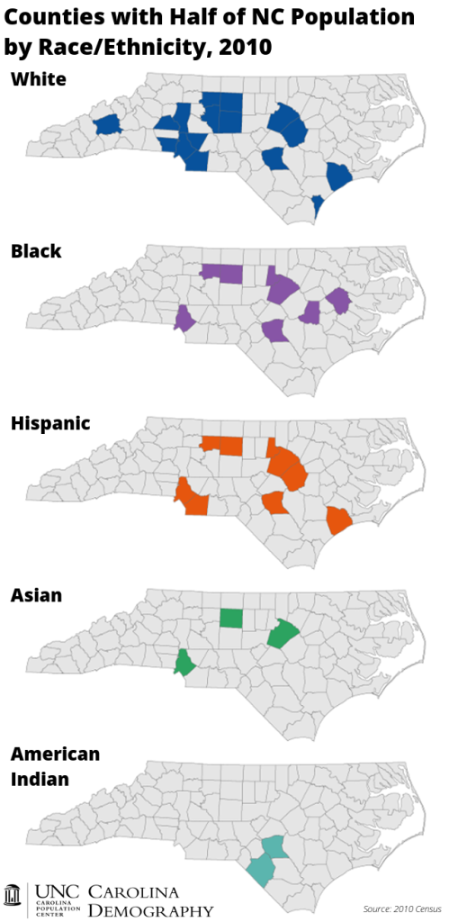 Where Half Population Lives_by Race_Ethnic_2010_v2