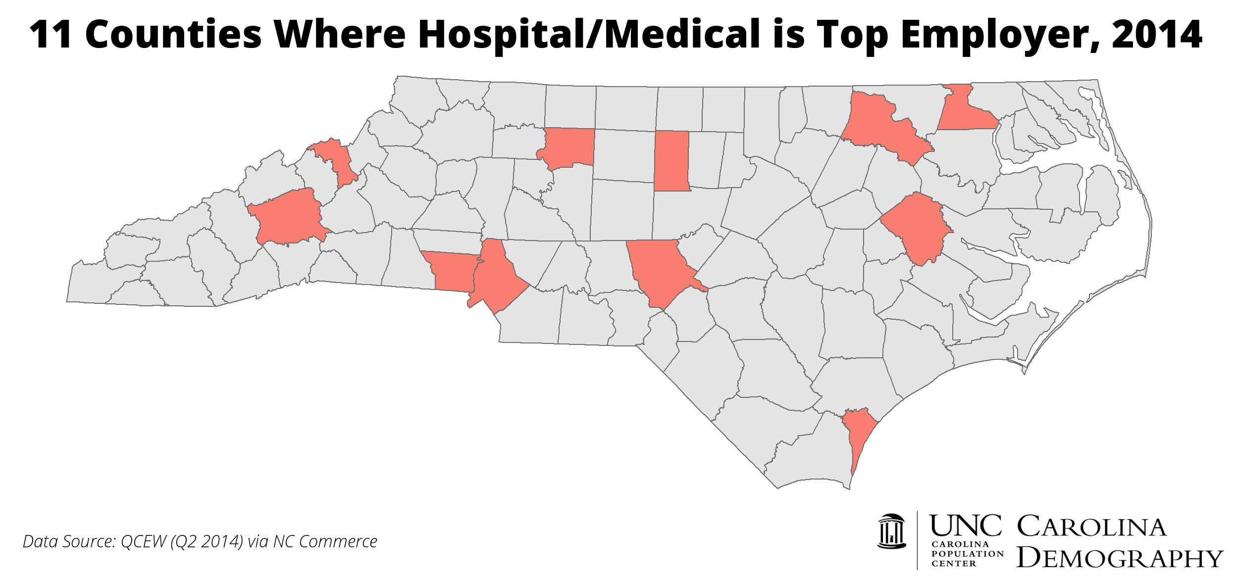 Nc In Focus Top Employer By County 2014 Q2 Carolina