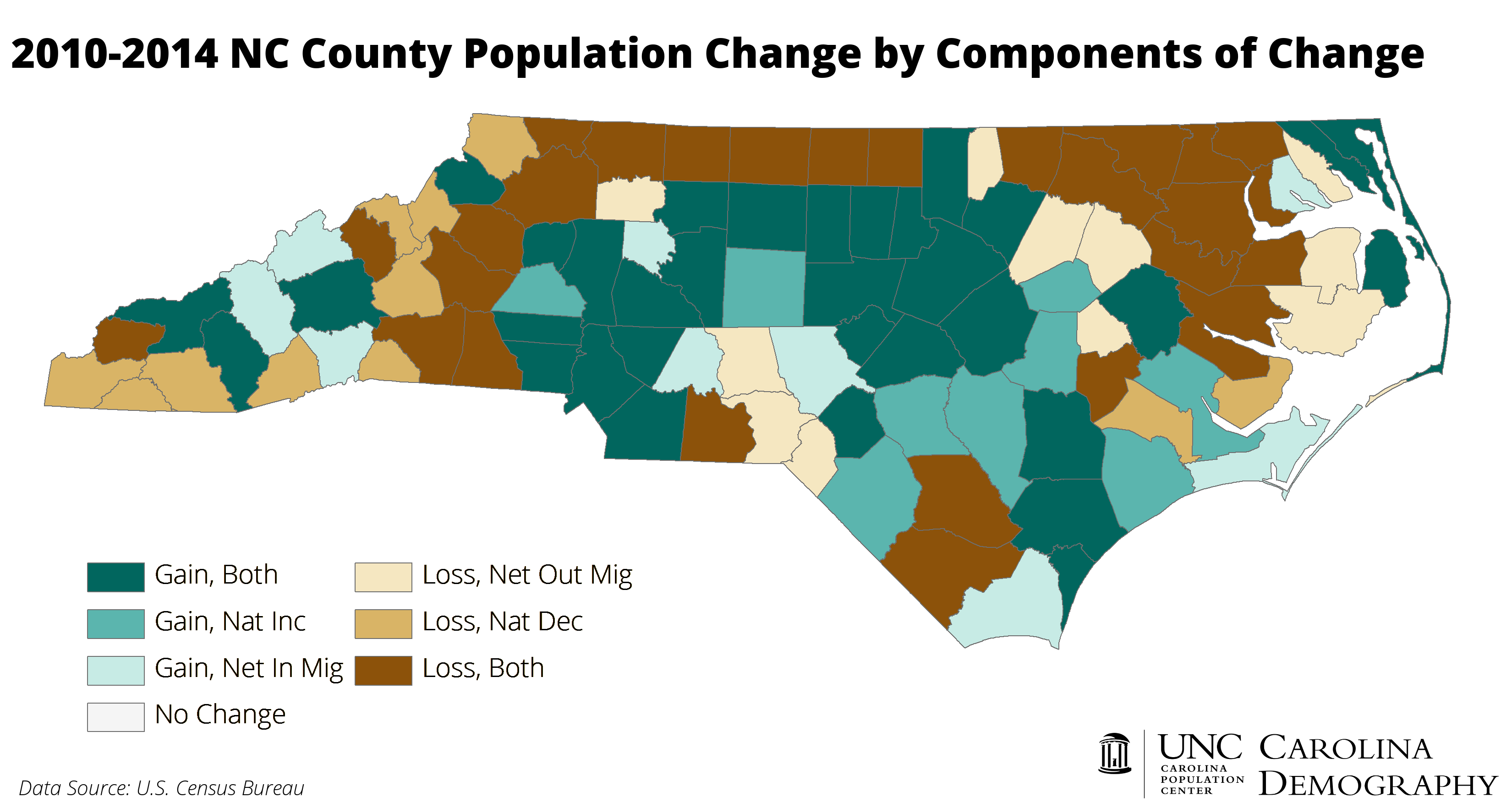 Components Of Population Growth Highlight RuralUrban Differences - North carolina population map