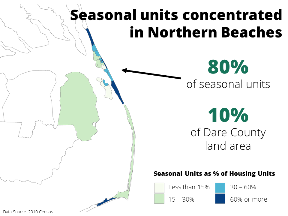 Dare County Seasonal Housing