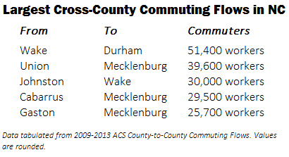 Largest Cross County Flows