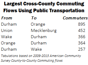 Top 5 Public Transit_Cross County
