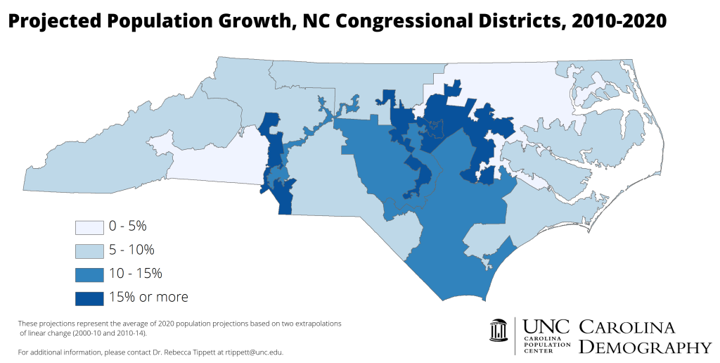 2020 Projected Growth for NC Congressional Districts