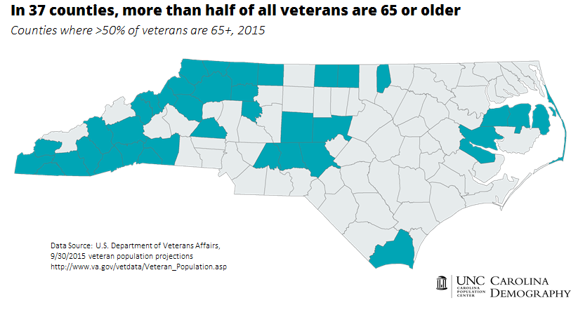 37 NC counties_veterans 65plus majority