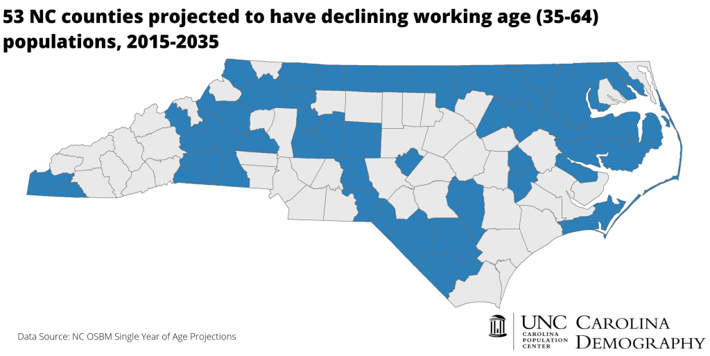 2035 Declining Workign Age Adult Pop_NC Counties