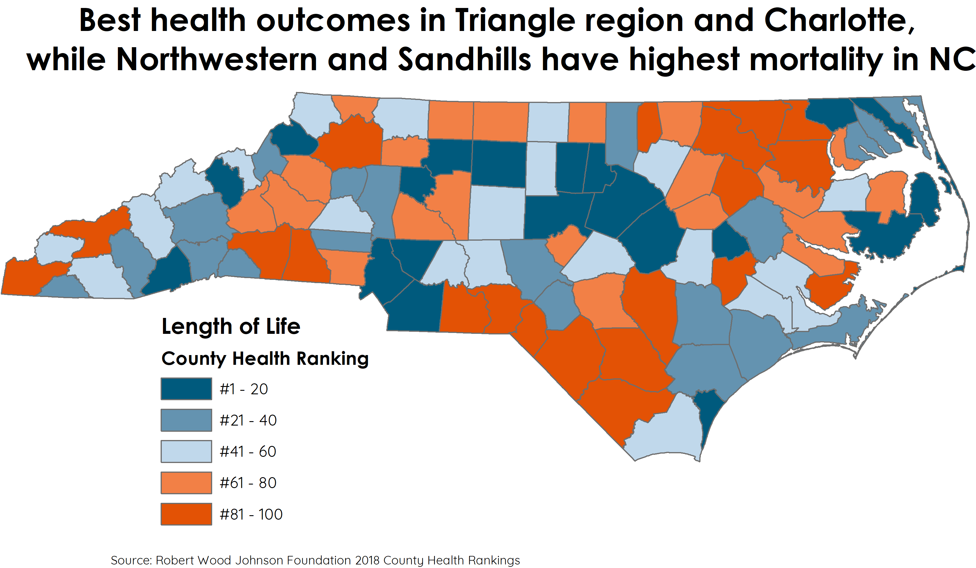 Across the state counties in the northeast sandhills and some western portions of the state were among those with the worst length of life outcomes