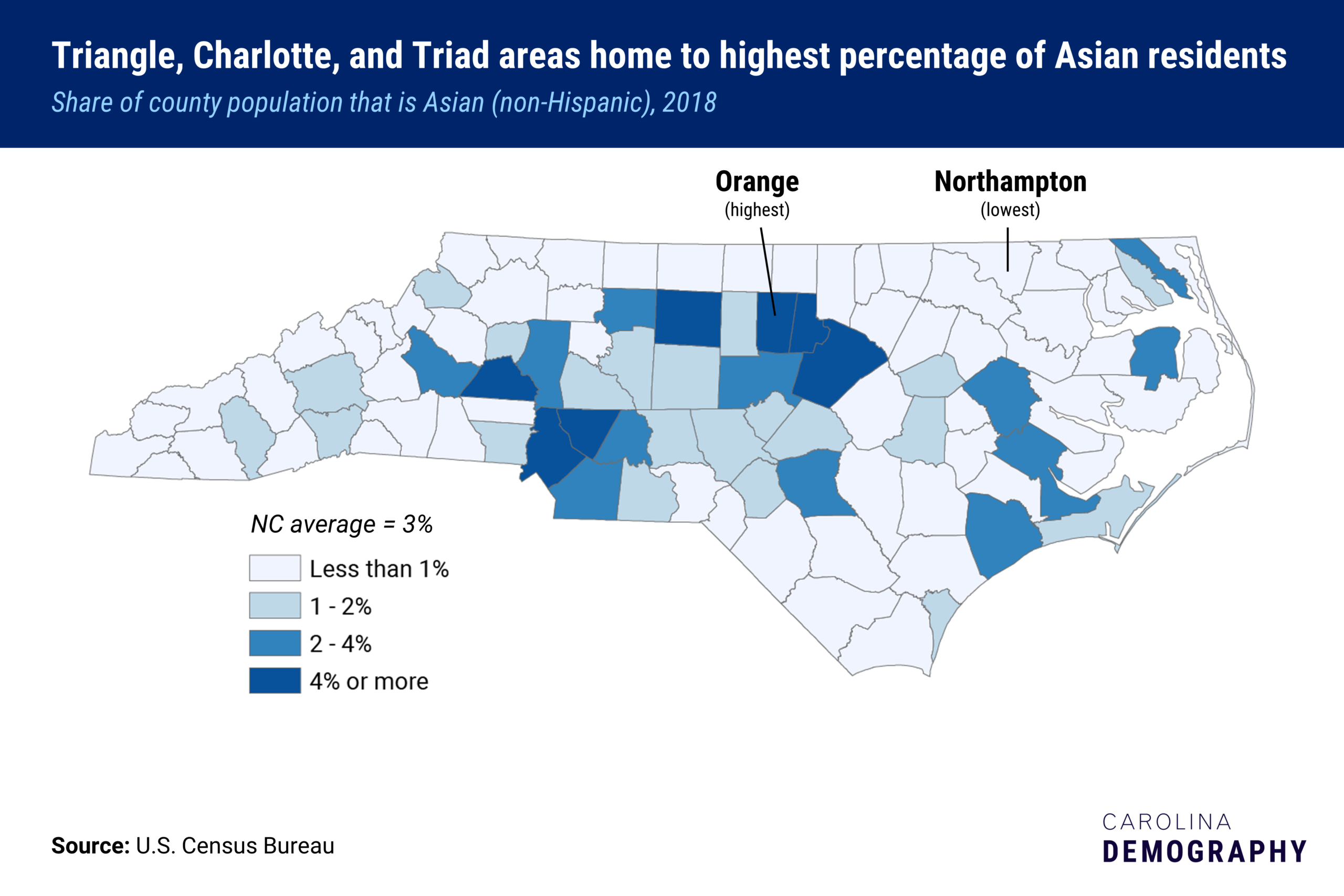 A county map of North Carolina showing the share of county population that is Asian. Orange county has the highest share, where Newhampton county has the lowest. The state average is 3 percent.