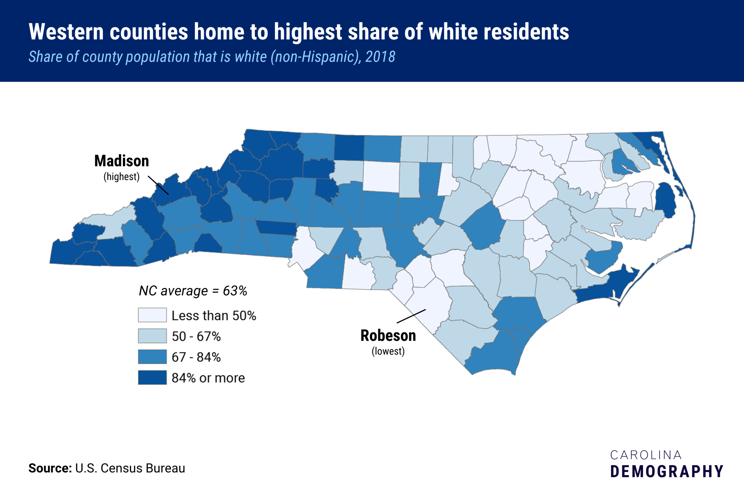 A county map of North Carolina showing the share of county population that is White. Madison county has the highest share, where Robeson county has the lowest. The state average is 63 percent.