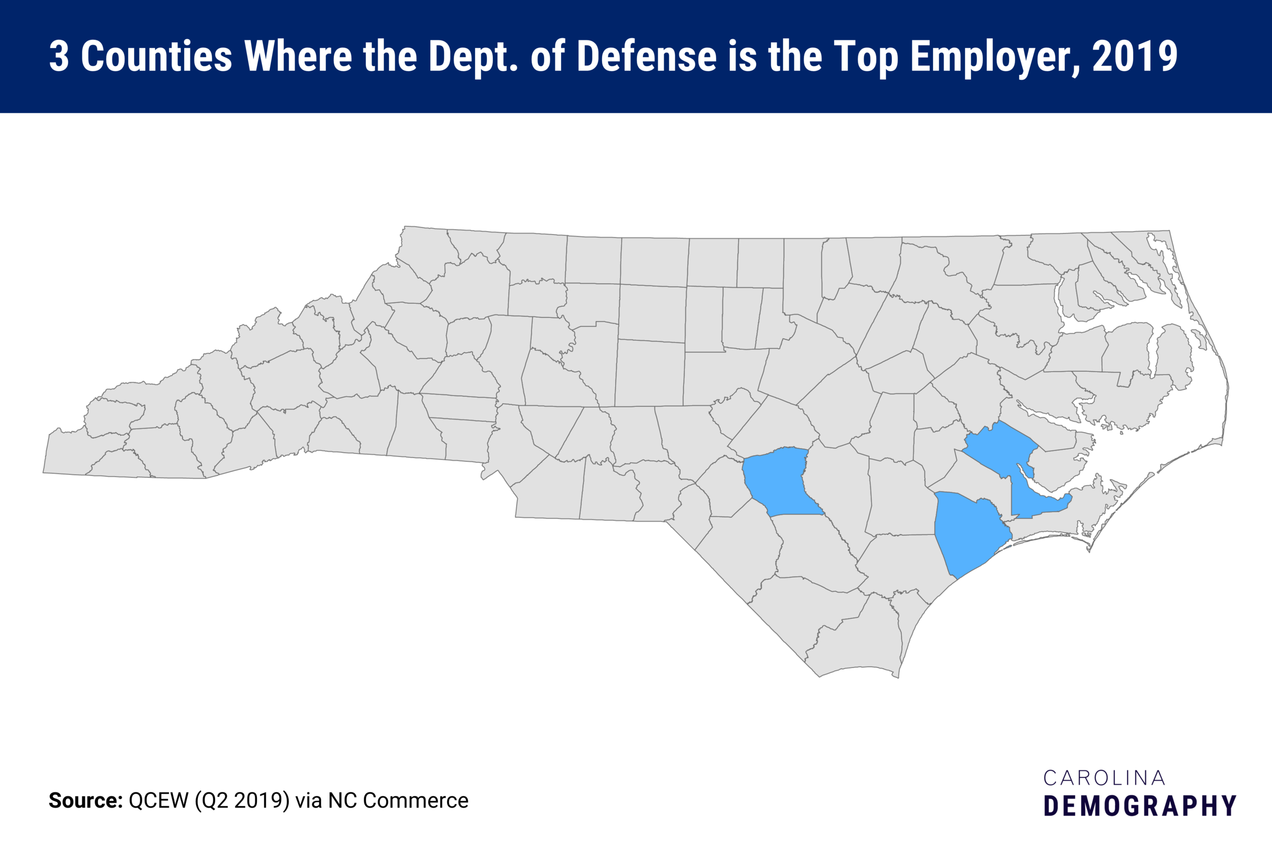 3 counties where the dept. of defense is the top employer, 2019