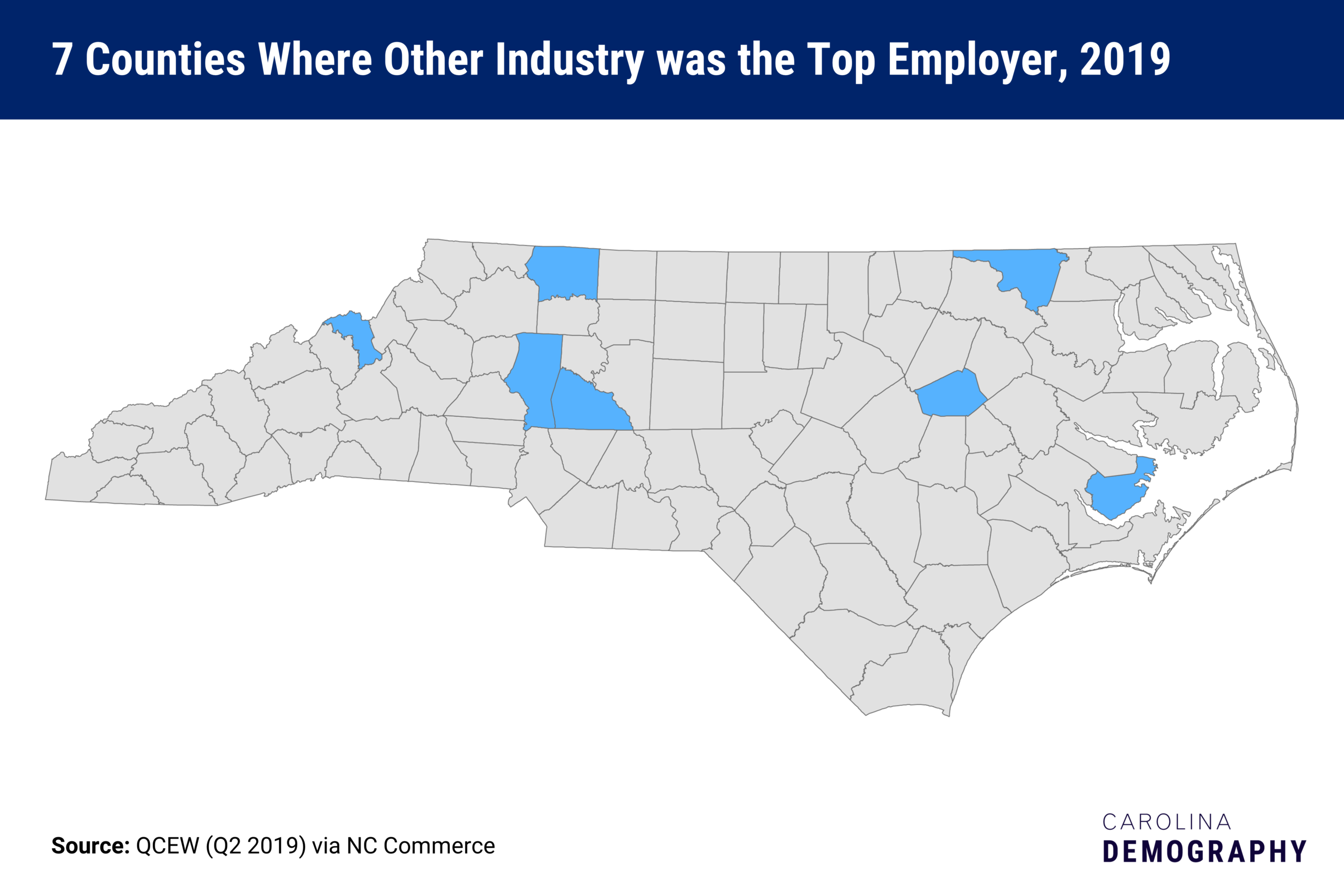 7 counties where Other industry was the top employer