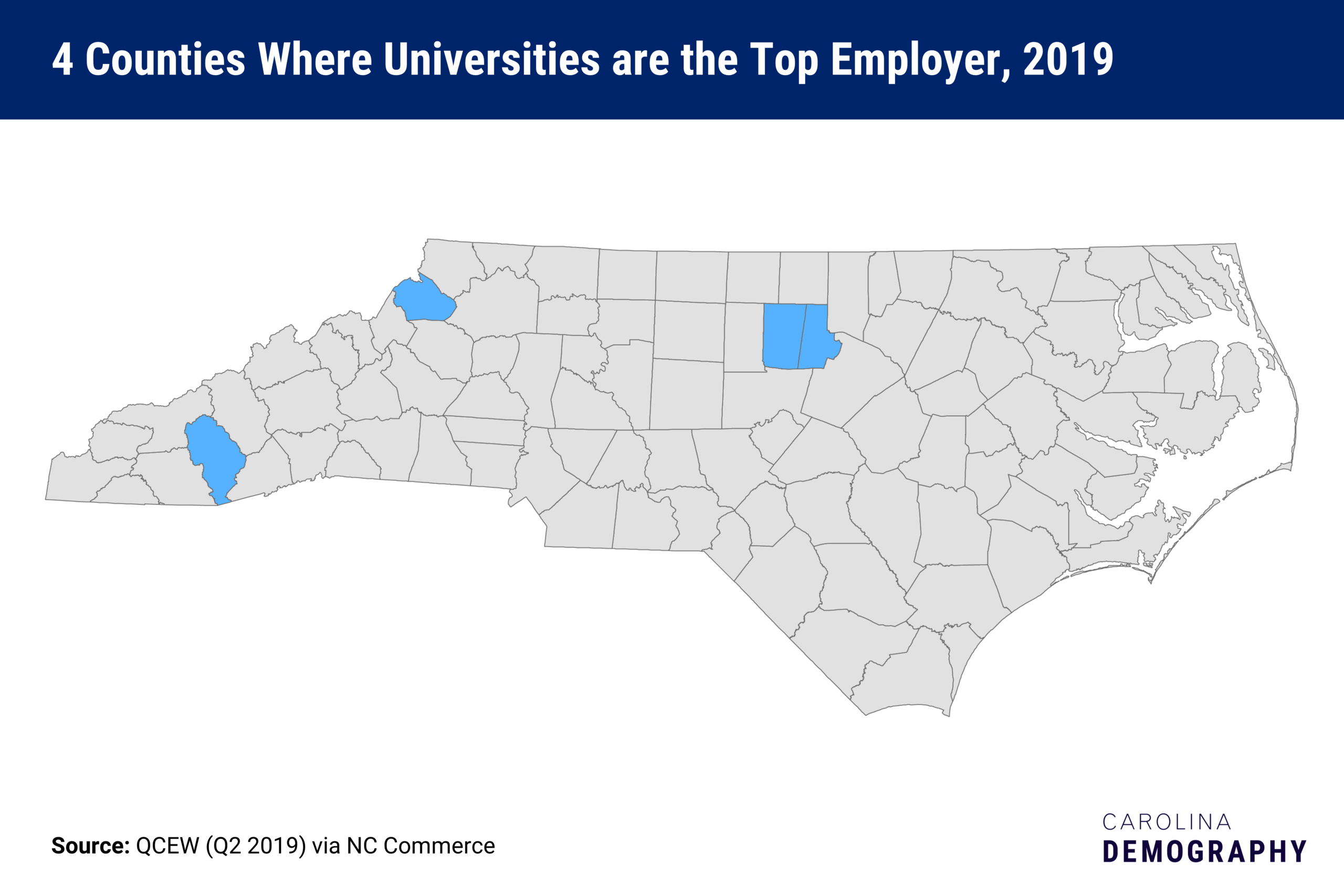 Map of NC: 4 counties where universities are the top employer, 2019. Jackson, Watauga, Orange, Durham