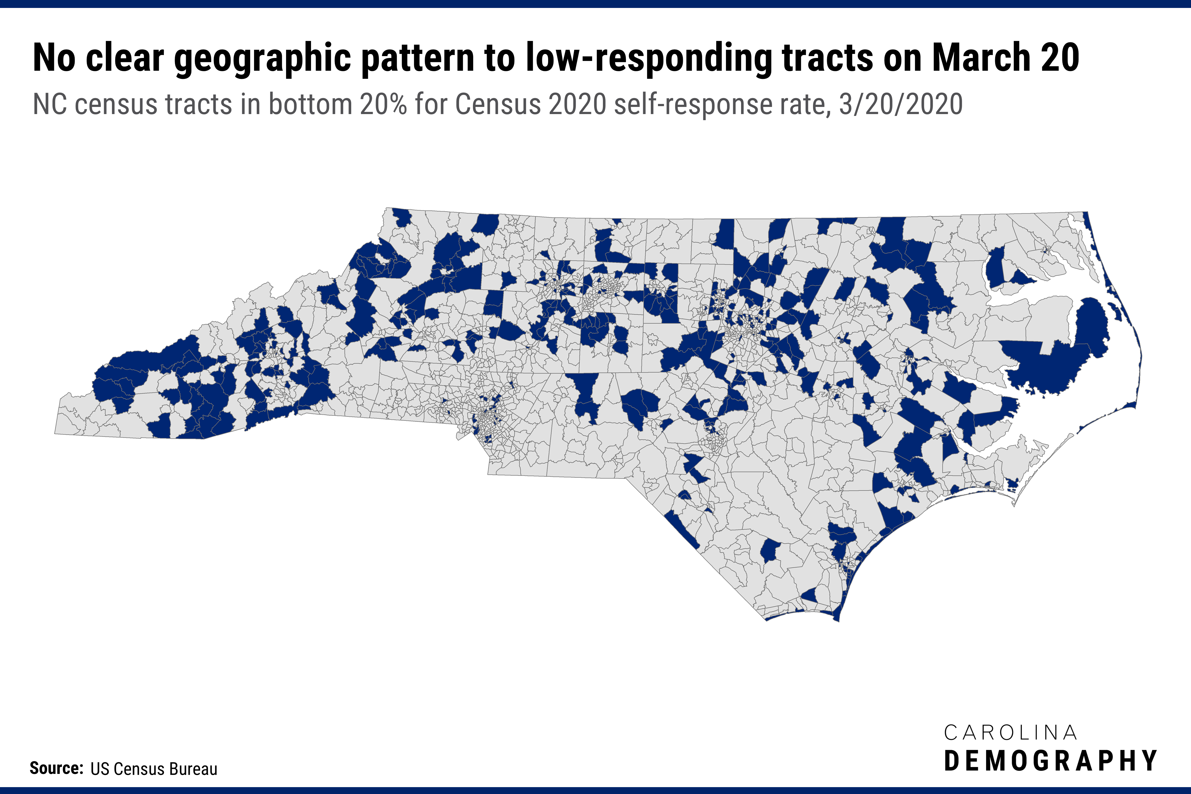 Map of NC showing no clear geographic pattern for lowest 20% responding census tracts on March 20.