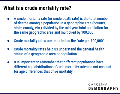 """What is a crude mortality rate? A crude mortality rate (or crude death rate) is the total number of deaths among a population in a geographic area (country, state, county, etc.) divided by the mid-year total population for the same geographic area and multiplied by 100,000. Crude mortality rates are reported as the """"rate per 100,000"""" Crude mortality rates help us understand the general health status of a geographic area or population. It is important to remember that different populations have different age-distributions. Crude mortality rates do not account for age differences that drive mortality."""
