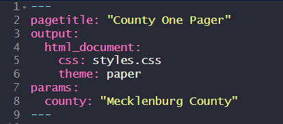 "--- pagetitle: ""County One Pager"" output: html_document: css: styles.css theme: paper params: county: ""Mecklenburg County"" ---"