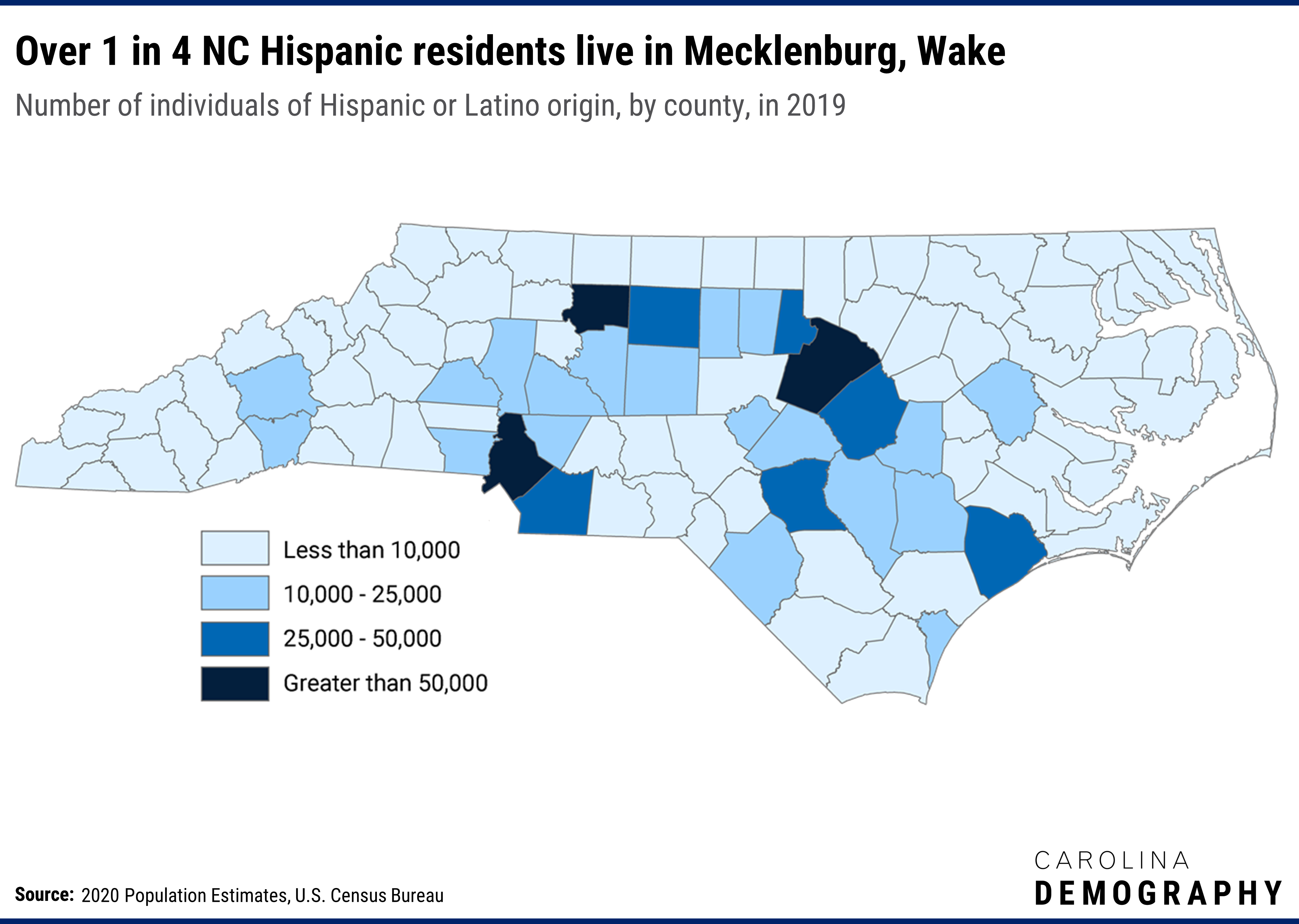 Over 1 in 4 NC Hispanic residents live in Mecklenburg, Wake. Number of individuals of Hispanic or Latino origin, by county, in 2019